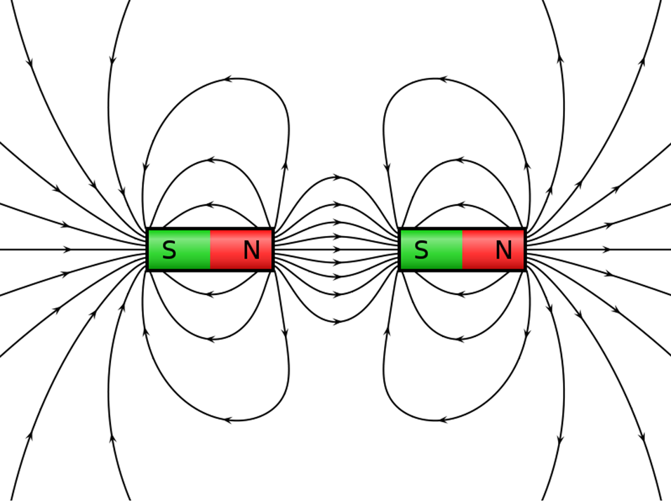 magnetic fields and induction physics a level